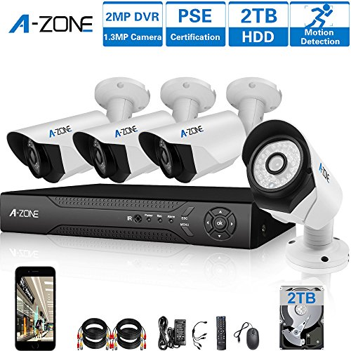 A-ZONE AHD