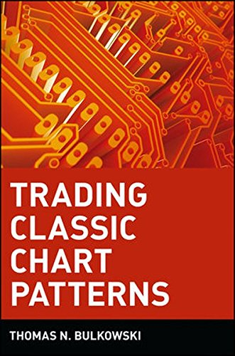 Trading Classic Chart Patterns (Wiley Trading Advantage Series)