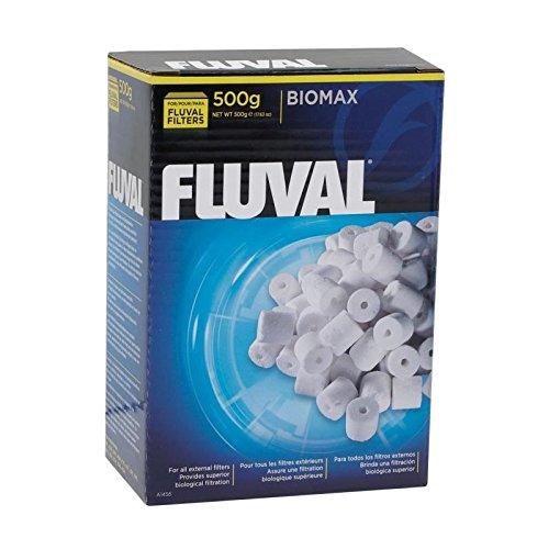 Fluval Reduziert und kontrolliert den Ammoniak- und Nitratgehalt