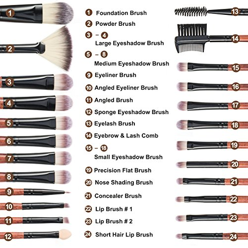 Makeup Brush Set, Anjou 24pcs Eyeshadow Eyeliner Foundation Blending Brushes for Eyes, Face and Lip with Super Soft Bristles for All Consistencies (Powder, Creams and Liquids)