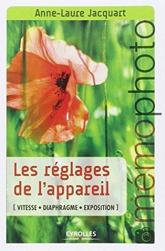Les réglages de l'appareil.Vitesse-Diaphragme-Exposition. par Anne-Laure Jacquart