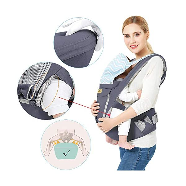 Viedouce Baby Carrier Ergonomic for Newborn,Pure Cotton Front Back Child Carrier with Detachable Hood Multi-Position Soft Backpack Carrier,Complete Safety Protection(0-48 Months) (Dark Gray) Viedouce 【More environmentally friendly】-Baby carrier has high quality pure cotton fabric with 3D breathable mesh take care of your health and the health of your baby; The detachable sun visor and wind cap provide warmth in the winter and freshness in the summer. At the same time, the zipper buckle is designed for easy disassembly and cleaning. 【More ergonomic】 -Baby carrier for newborn has an enlarged arc stool to better support the baby's thighs, the M design that allows the knees to be higher than the buttocks when your baby sits, is more ergonomic. 【Comfort and safety】 - The area near the abdomen is filled with a soft and thick sponge, reduces the pressure on the abdomen and gives more comfort to you and your baby. High quality professional safety buckles and attach, shock absorbing pads, are equipped to protect your baby. 3