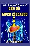 Gnc Liver Supplements Review and Comparison