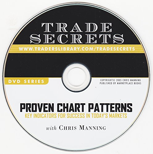 proven-chart-patterns-key-indicators-for-success-in-todays-markets-with-chris-manning-vhs