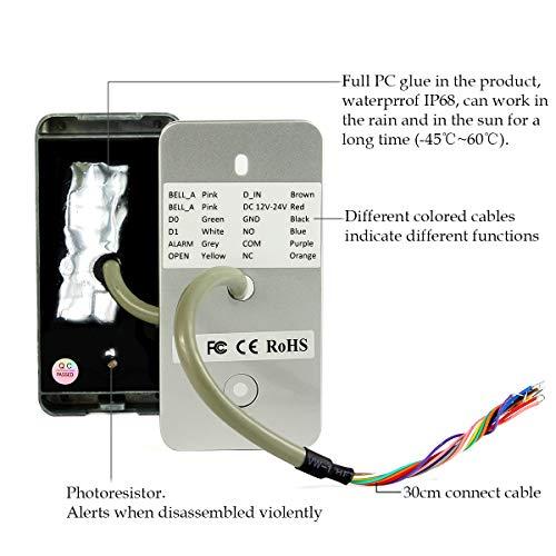 Zoom IMG-2 retekess t ac03 controllo di