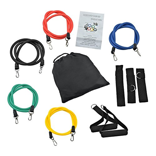 Resistance Bands – Exercise Bands