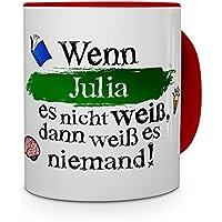 Tasse mit Namen Juliane Wenn Juliane es nicht weiß... Motiv