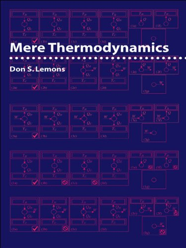 Mere Thermodynamics (English Edition)