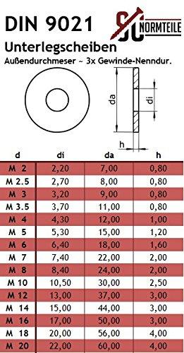 TORX 20 4,0 x 60 mm TX20 Holzschrauben CSK Rippen Senkkopfschrauben Packungen