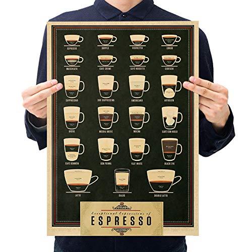 WSKRZS Wandaufkleber Kaffee Espresso Passenden Diagramm Papier Poster Bild Cafe Küche Dekor Dekoration Wandaufkleber (Espresso-diagramm)