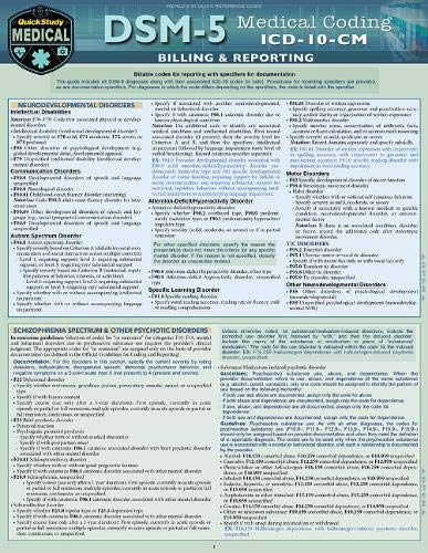 Dsm 5 Medical Coding: A Quickstudy Reference Tool