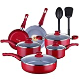 Ceramic Nonstick Cookwares Review and Comparison