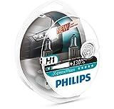 Philips X-tremeVision +100% H1 Scheinwerferlampe 12258XVS2, 2er-Set (Begrenzte Zeit + 130%)