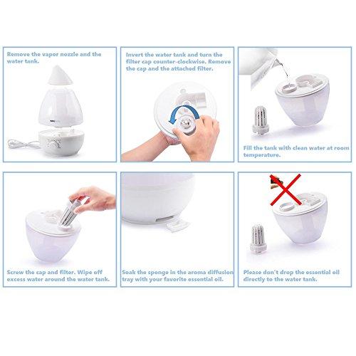 InnoBeta® 2,4 Liter Ultraschall-Luftbefeuchter Cool Mist - 6