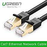 Ugreen PVC CAT 7 STP 26AWG OD6.3-(2M)10Gigabyte 600MZ RJ45 Ethernet Cable with 8P8C