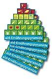 Die aid-Ernährungspyramide - Kühlschrankmagneten (10er Pack)