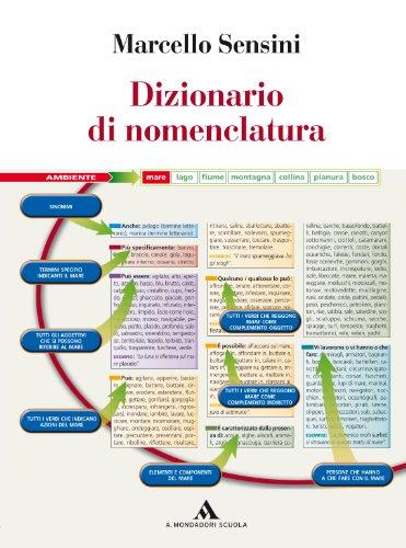 Dizionario di nomenclatura. Per la Scuola media