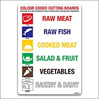 Colour Coded Chopping Boards Sign A5 148x210mm Kitchen Safety Self-adhesive Sticker