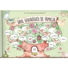 Amazones El Arbol Genealogico De La Familia