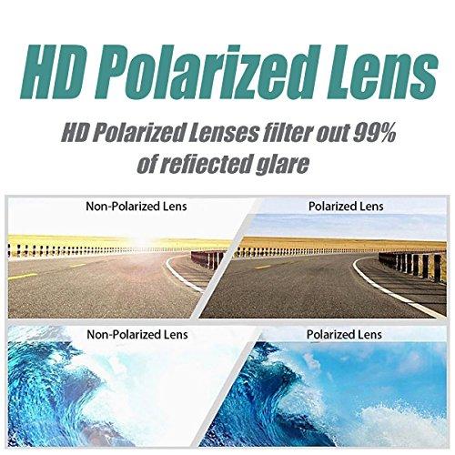 Duduma Polarisierte Sportbrille Sonnenbrille Fahrradbrille mit UV400 Schutz für Damen & Herren Autofahren Laufen Radfahren Angeln Golf TR90 (Grau Matt Rahmen mit Schwarz Linse) - 4