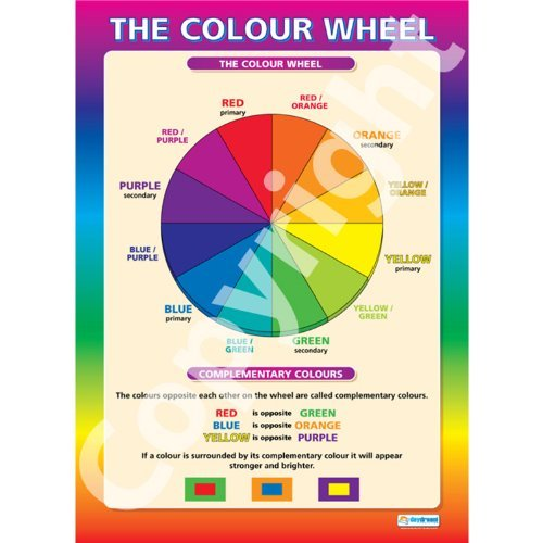 the-colour-wheel-high-gloss-paper-educational-art-wall-chart-poster-a1-840mmx584mm