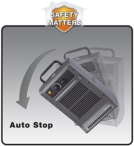 51MvQMKsApL - Honeywell Heavy Duty Heater - Grey