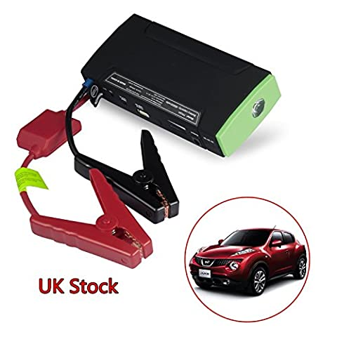 Diesel/Gasoline car Battery Power Bank | Noza Tec Original Mini Portable Multi Function Car Jump Starter 16800mAh 12V Car Jump Starter By Noza Tec - UK