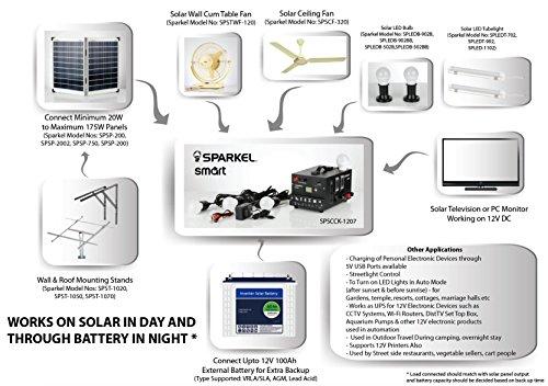 SPARKEL Solar Rechargeable Multipurpose Portable DC UPS Lighting, Backup or  Mini Inverter System with Inbuilt 12V 7 2AH Battery (Mat Black, 85 W) |