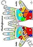 Reflexzonenübersicht - Hände - A3 Karte (Lehrtafeln/Übersichtskarten)