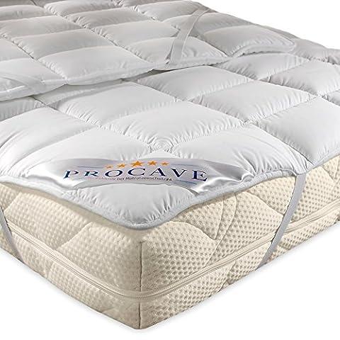 PROCAVE MICRO-COMFORT Matratzen-Schoner in verschiedenen Größen | Made in Germany | Microfaser-Polyester-Matratzen-Auflage | Soft Touch | auch für Boxspring- und Wasserbetten geeignet | 180x200