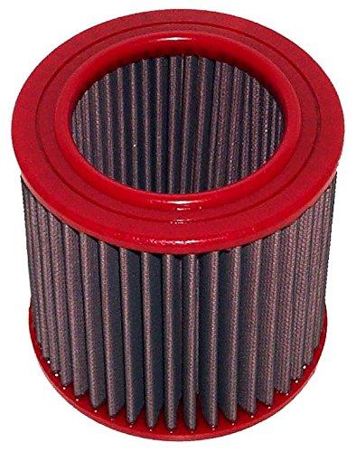 BMC Luftfilter _ SAFARI (Y61) 2.8 TD S / SE 130 PS Bj. 1997-2000