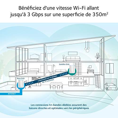 51N36UZQSfL [Bon Arlo !  NETGEAR ORBI Système Wifi Mesh amplificateur ultra puissant RBK50 (1 routeur + 1 satellite extender) - Jusqu'à 350m...