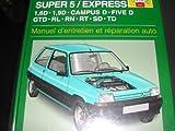 Renault Super 5 & Express Diesel (85-99)