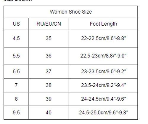 Webla Damen Sommer Sandalen Schuhe Peep-Toe High Schuhe Römische Sandalen Damen Flip Flops Schwarz