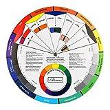 DescrizioneBuon per i principianti per identificare facilmente uno dei colori e riconoscere il mezzo Colore, il colore della ruota è uno strumento per trovare armonico Colore combinations. qualsiasi sfumatura ha una posizione chiara senza confusione...