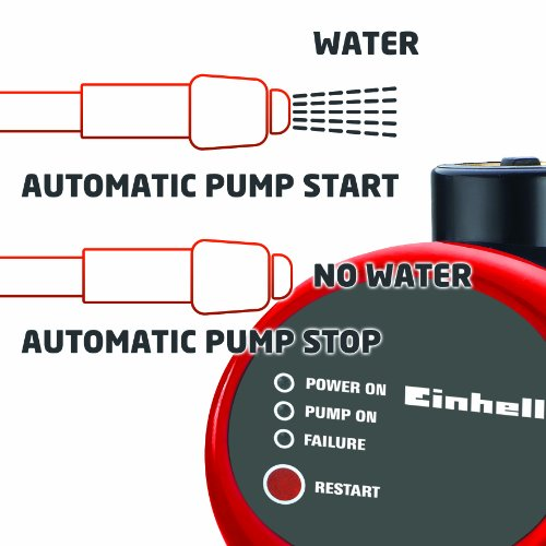 Einhell Hauswasserautomat GE-AW 9041 E (900 W, 4100 l/h Fördermenge, max. Förderhöhe 48 m, Vorfilter mit integriertem Rückschlagventil) - 2