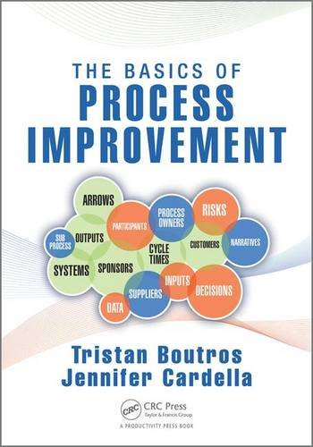 The Basics of Process Improvement