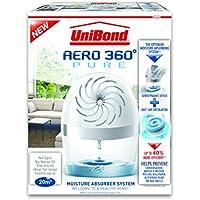 UniBond Aero-360 Pure Moisture Absorber Device