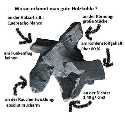 BlackSellig 40 Kg Steakhousekohle reines Quebracho Holz Grillkohle - perfekte Restaurantqualität - REACH-registrierte Holzkohle