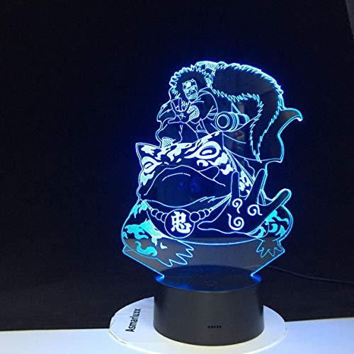 3D acier alchimiste veilleuse Novetly enfants LED veilleuse LED veilleuse décoration de chambre d'enfant USB alimentation de la batterie 407