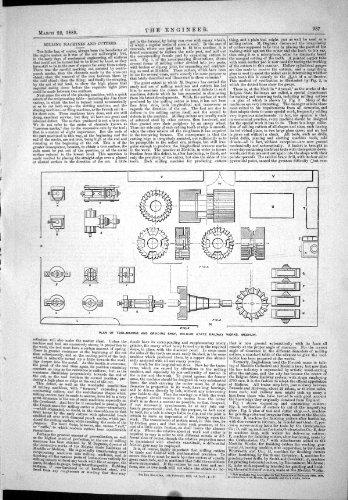 1889 Technikplan-Werkzeug-Herstellungsschleiferei belgische Bahn-Mechlin-Ventile