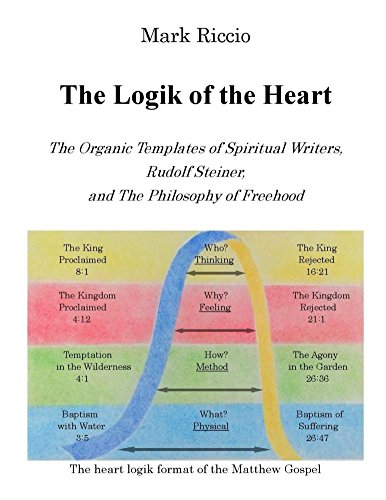 The Logik of the Heart: The Organic Templates of Spiritual Writers, Rudolf Steiner, and the Philosophy of Freehood (English Edition)