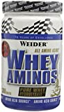 Eas Amino Acid Supplements - Best Reviews Guide