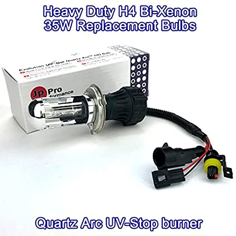 Heavy Duty HID Xenon 35W Headlights Replacement Bulb 12V 24V