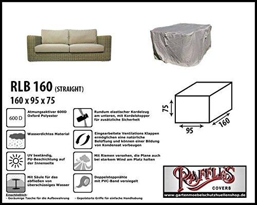 RLB160straight Hülle für Lounge Bank, Rattan Gartensofa oder Lounge Sofa, 160 cm Schutzhüllen...