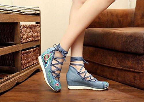 Lazutom , Damen Sandalen Blau