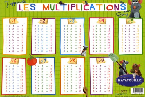 J'apprends les multiplications avec Rémy : Set de table Ratatouille