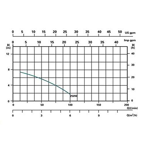 Sandfilterpumpe – Miganeo – Speedclean7000 - 4