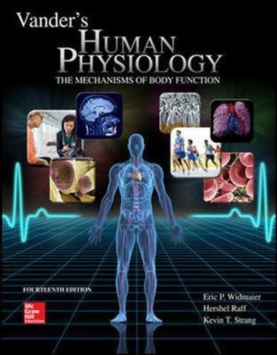 Free download vanders human physiology b223b38ee8 free download vanders human physiology b223b38ee8 glokokjikbookspdf fandeluxe Choice Image