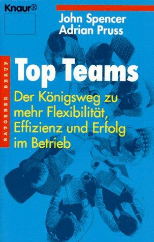 Top Teams